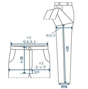 スプートニクス[サイズ]の計測方法とは!