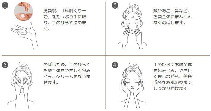 糀肌くりーむの効果的な使い方がコレ!(図解解説)
