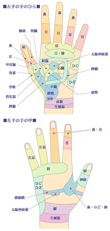 ルルド[ハンドマッサージャー]AX-HXL180whが売れている3つの理由!手と指のマッサージ器具がコレ!