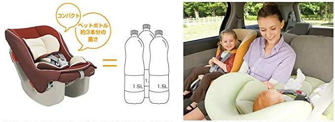 タカタ[チャイルドシート]新生児0歳~4歳用が安全性で高い評価!ベット型がない理由は?
