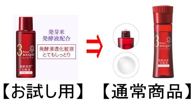ファンケル赤いの値段|50代60代に赤いボトルがお勧めの3つの理由【ビューティブーケ】